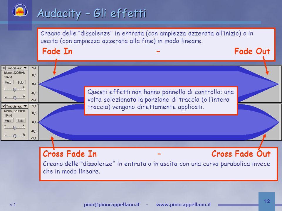 v.1 pino@pinocappellano.it - www.pinocappellano.it 12 Audacity – Gli effetti Cross Fade In – Cross Fade Out Creano delle dissolenze in entrata o in uscita con una curva parabolica invece che in modo lineare.