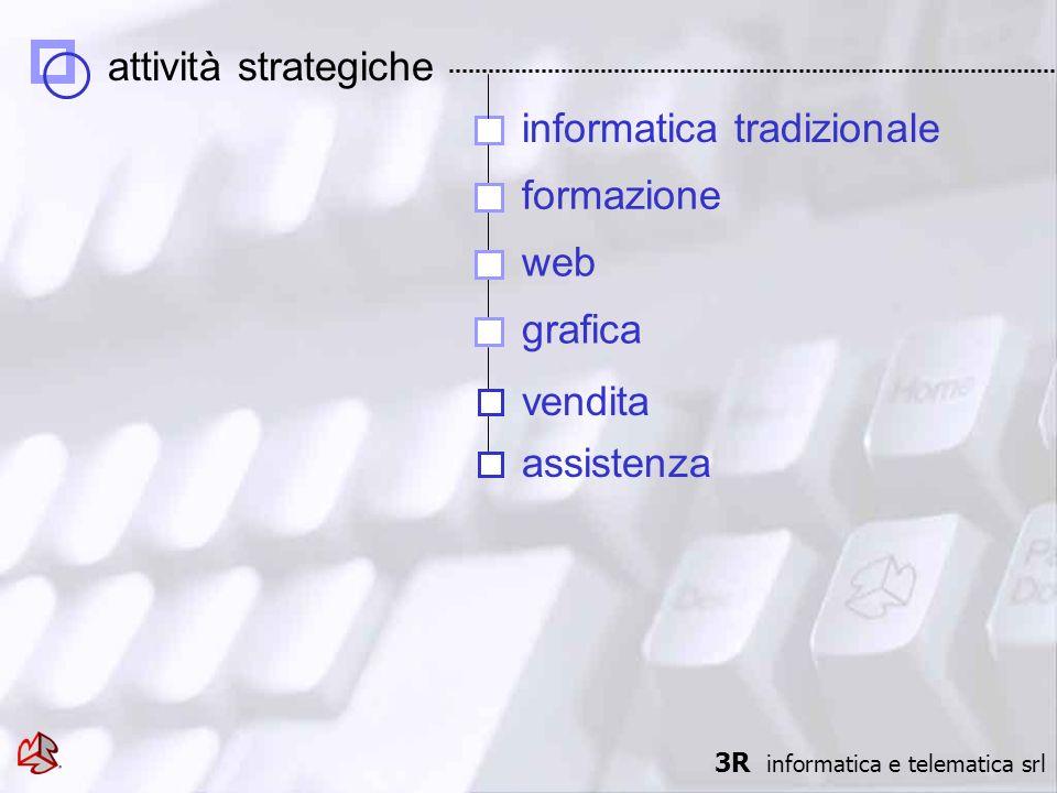 attività strategiche informatica tradizionale formazione web grafica vendita assistenza 3R informatica e telematica srl