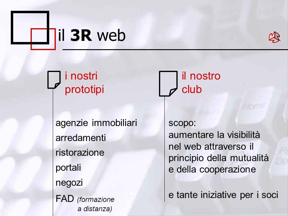 il 3R web i nostri prototipi il nostro club agenzie immobiliari arredamenti ristorazione portali negozi FAD (formazione a distanza) scopo: e tante ini