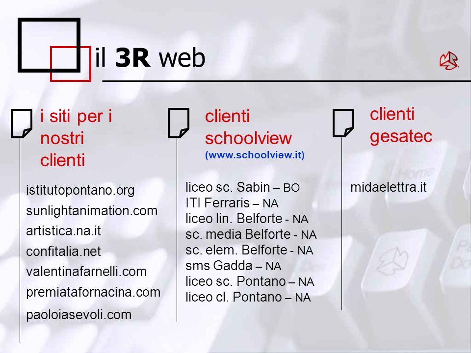 il 3R web i siti per i nostri clienti clienti schoolview (www.schoolview.it) istitutopontano.org sunlightanimation.com artistica.na.it confitalia.net