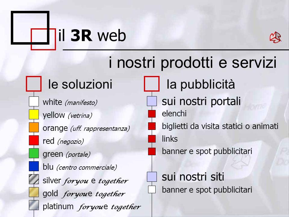 il 3R web i nostri prodotti e servizi le soluzionila pubblicità white (manifesto) yellow (vetrina) orange (uff. rappresentanza) red (negozio) green (p