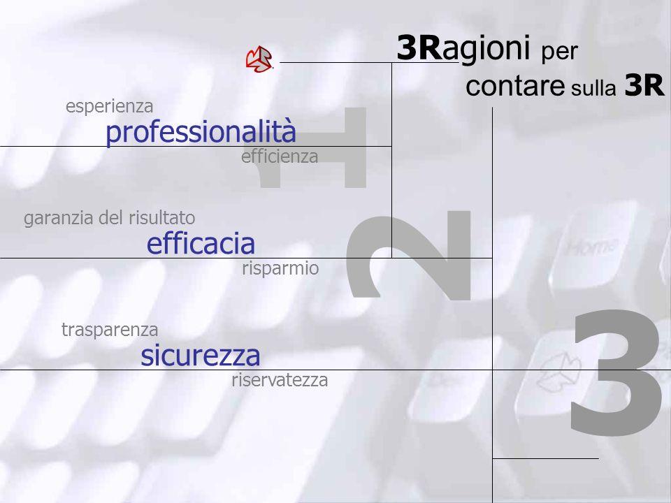 1 3Ragioni per contare sulla 3R 2 3 professionalità efficienza esperienza efficacia risparmio garanzia del risultato sicurezza riservatezza trasparenz