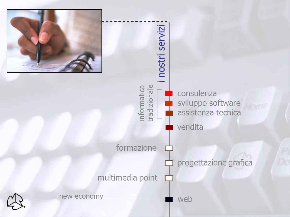 i nostri servizi consulenza sviluppo software assistenza tecnica formazione progettazione grafica multimedia point web informatica tradizionale new ec