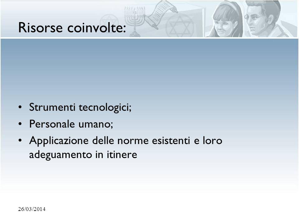Risorse coinvolte: Strumenti tecnologici; Personale umano; Applicazione delle norme esistenti e loro adeguamento in itinere 26/03/2014