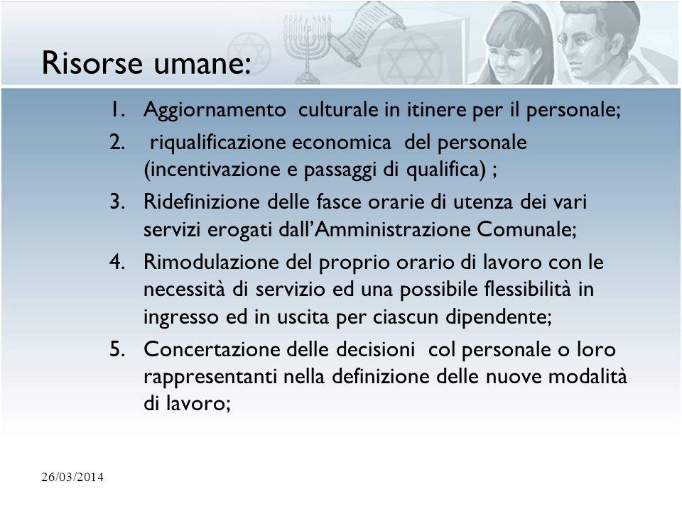 Risorse umane: 1.Aggiornamento culturale in itinere per il personale; 2. riqualificazione economica del personale (incentivazione e passaggi di qualif