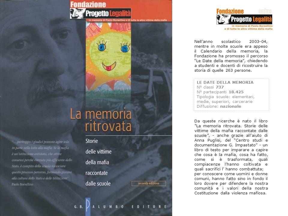Le Date della memoria Nellanno scolastico 2003-04, mentre in molte scuole era appeso il Calendario della memoria, la Fondazione ha promosso il percors