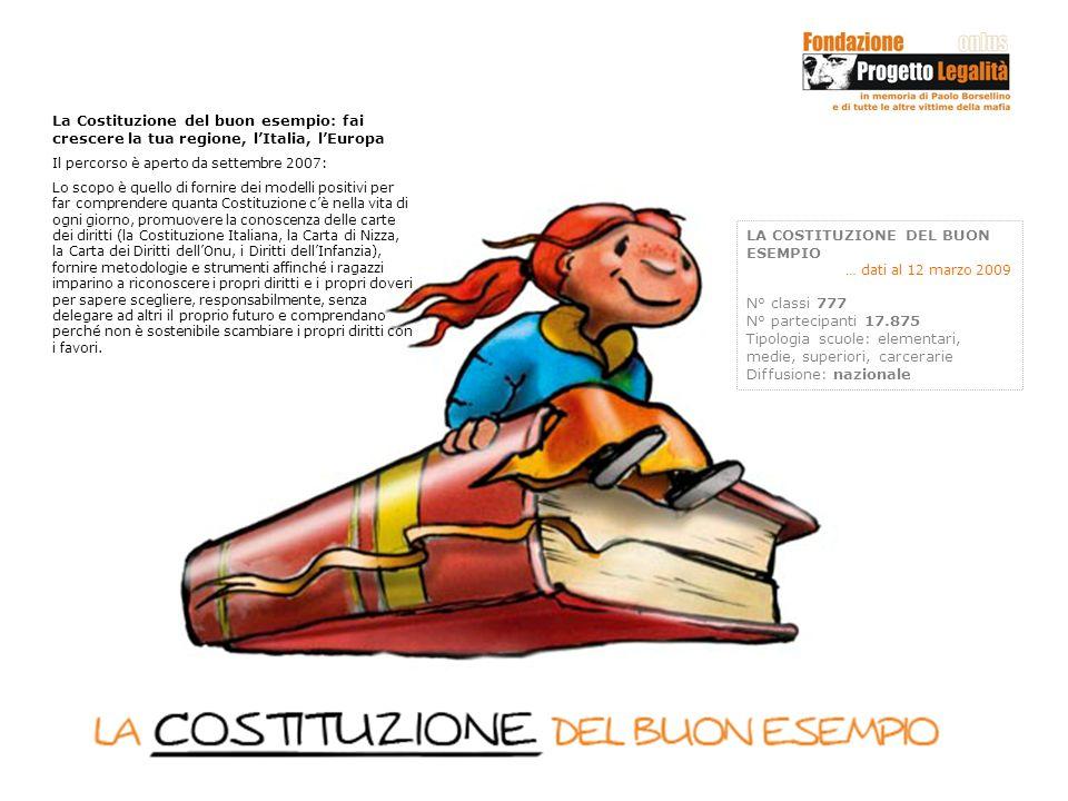 La Costituzione del buon esempio: fai crescere la tua regione, lItalia, lEuropa Il percorso è aperto da settembre 2007: Lo scopo è quello di fornire d