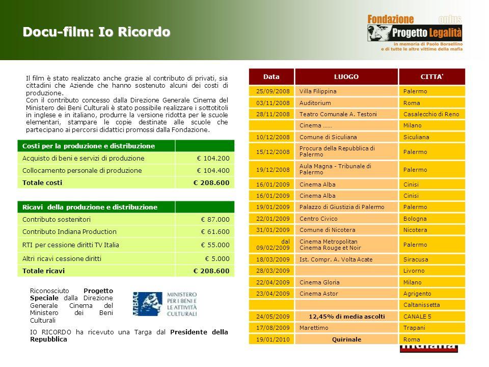 DataLUOGOCITTA' 25/09/2008Villa FilippinaPalermo 03/11/2008AuditoriumRoma 28/11/2008Teatro Comunale A. TestoniCasalecchio di Reno Cinema ……Milano 10/1