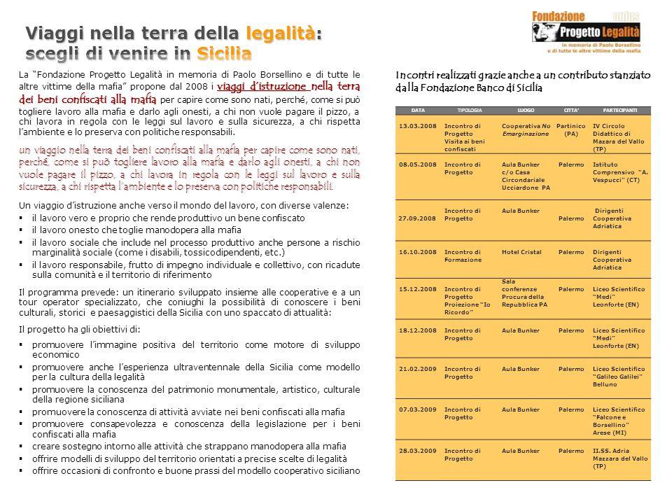 Viaggi nella terra della legalità: scegli di venire in Sicilia Incontri realizzati grazie anche a un contributo stanziato dalla Fondazione Banco di Si