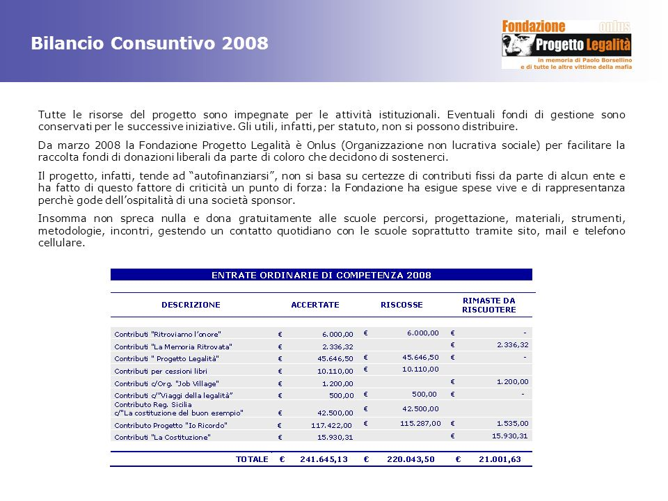 Bilancio Consuntivo 2008 Tutte le risorse del progetto sono impegnate per le attività istituzionali. Eventuali fondi di gestione sono conservati per l