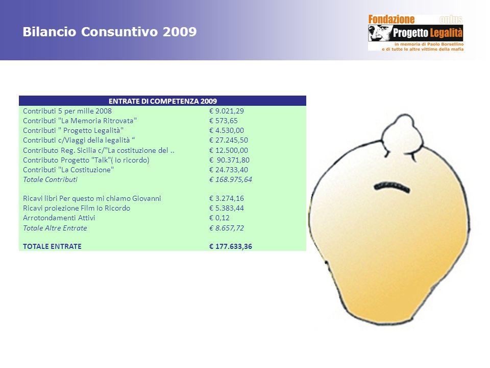 Bilancio Consuntivo 2009 ENTRATE DI COMPETENZA 2009 Contributi 5 per mille 2008 9.021,29 Contributi