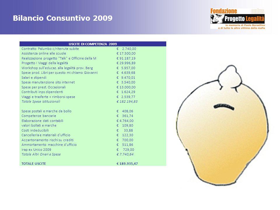 Bilancio Consuntivo 2009 USCITE DI COMPETENZA 2009 Contratto Palumbo c/ritenute subite 2.740,00 Assistenza online alle scuole 17.500,00 Realizzazione