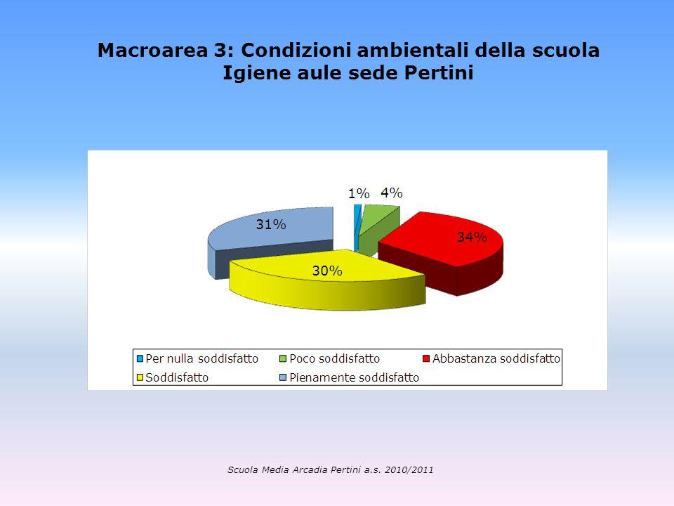 Macroarea 3: Condizioni ambientali della scuola Igiene aule sede Pertini Scuola Media Arcadia Pertini a.s. 2010/2011