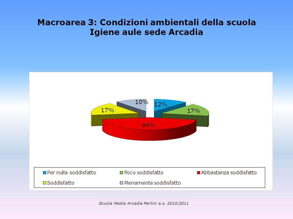 Macroarea 3: Condizioni ambientali della scuola Igiene aule sede Arcadia Scuola Media Arcadia Pertini a.s. 2010/2011