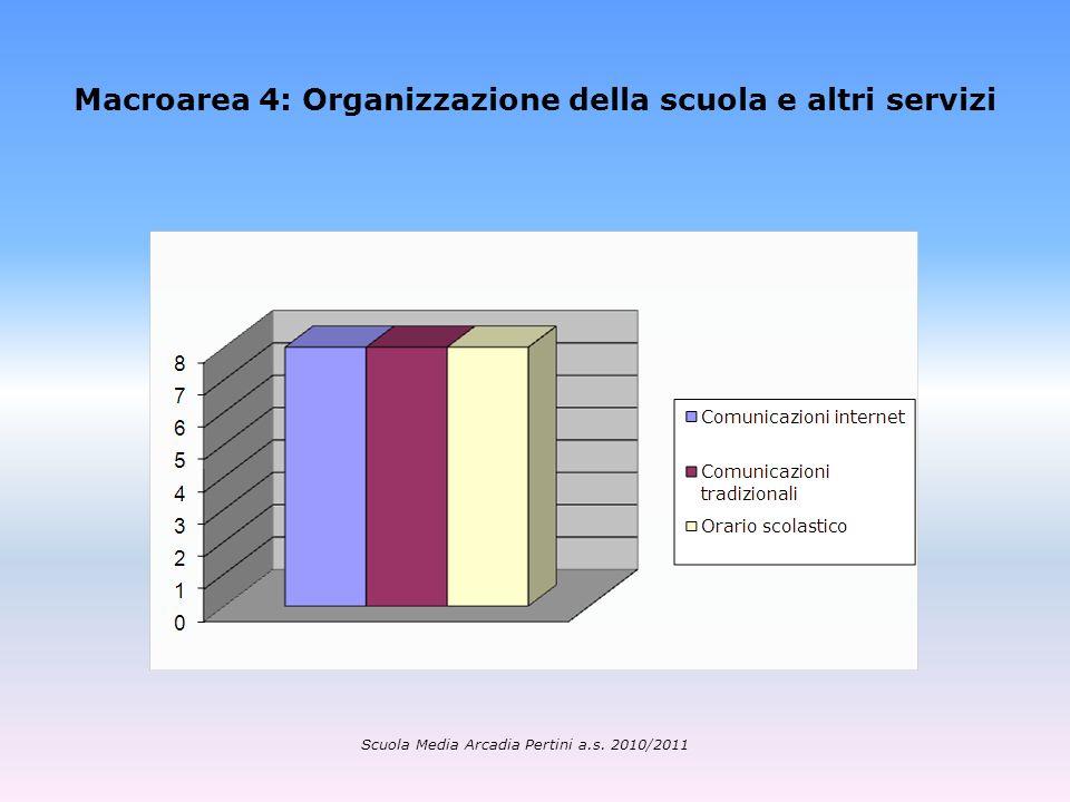 Macroarea 4: Organizzazione della scuola e altri servizi Scuola Media Arcadia Pertini a.s. 2010/2011