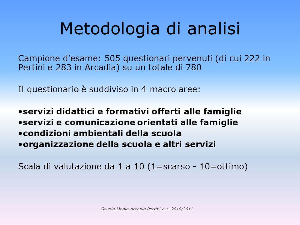 Metodologia di analisi Campione desame: 505 questionari pervenuti (di cui 222 in Pertini e 283 in Arcadia) su un totale di 780 Il questionario è suddi