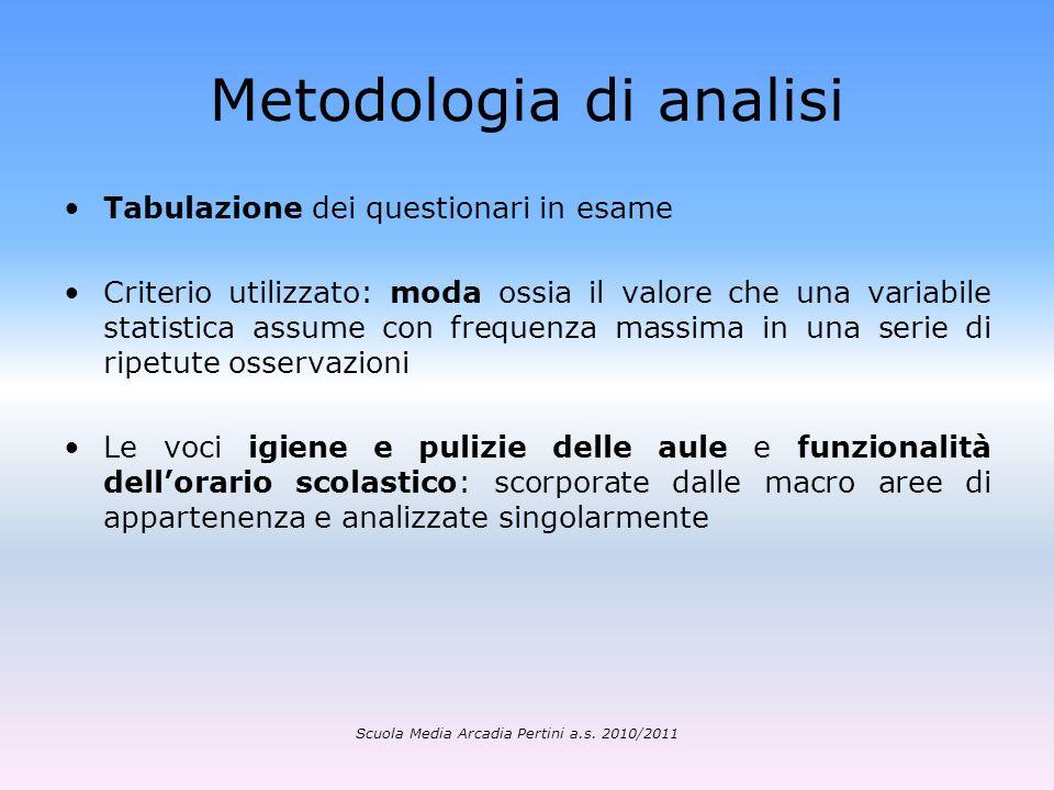Metodologia di analisi Tabulazione dei questionari in esame Criterio utilizzato: moda ossia il valore che una variabile statistica assume con frequenz
