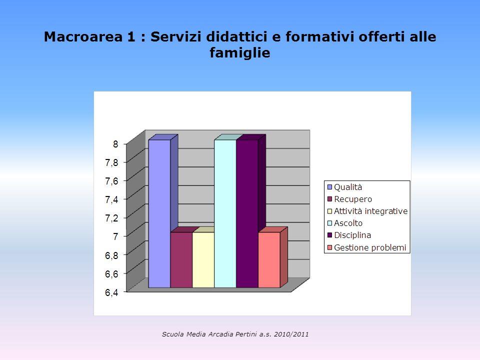 Macroarea 1 : Servizi didattici e formativi offerti alle famiglie Scuola Media Arcadia Pertini a.s. 2010/2011