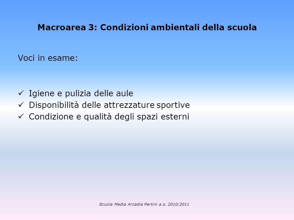 Macroarea 3: Condizioni ambientali della scuola Voci in esame: Igiene e pulizia delle aule Disponibilità delle attrezzature sportive Condizione e qual