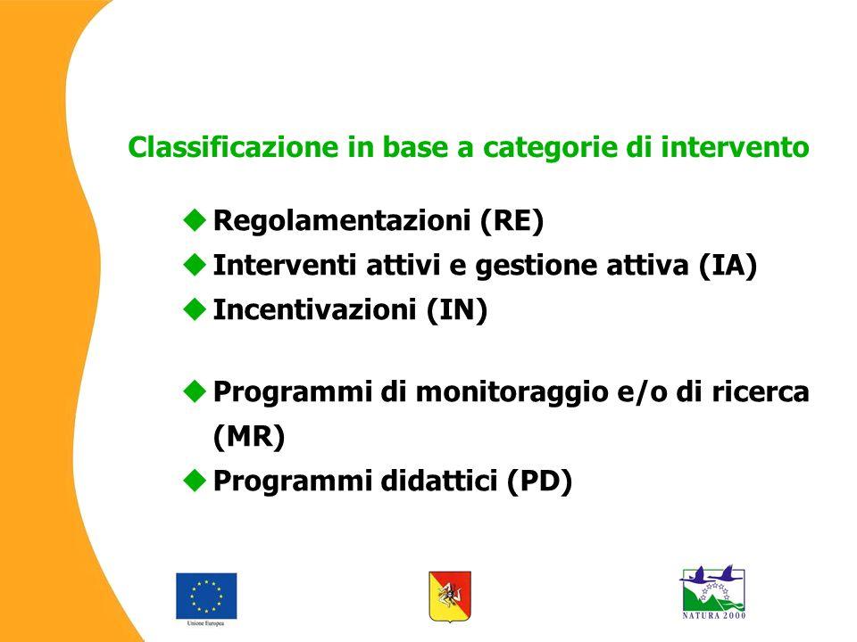 Regolamentazioni (RE) Interventi attivi e gestione attiva (IA) Incentivazioni (IN) Programmi di monitoraggio e/o di ricerca (MR) Programmi didattici (PD) Classificazione in base a categorie di intervento