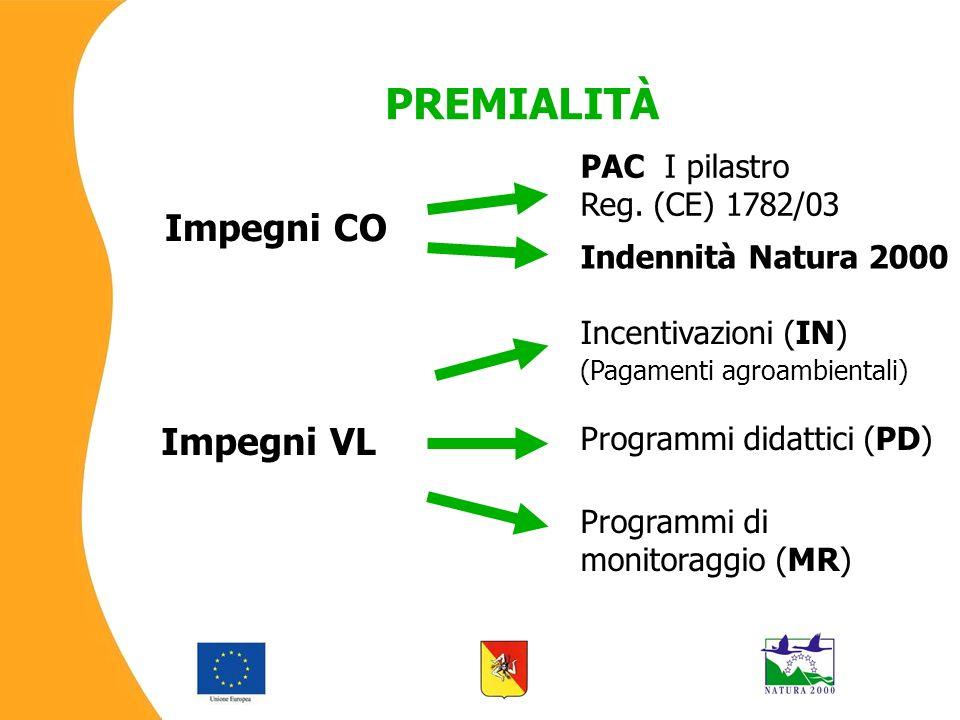 Impegni CO Impegni VL PREMIALITÀ PAC I pilastro Reg.