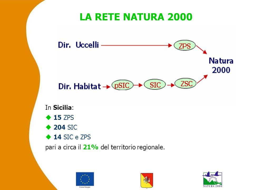 LA RETE NATURA 2000 In Sicilia: 15 ZPS 204 SIC 14 SIC e ZPS pari a circa il 21% del territorio regionale.