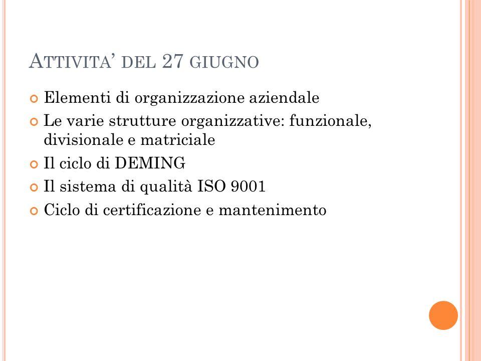 A TTIVITA DEL 27 GIUGNO Elementi di organizzazione aziendale Le varie strutture organizzative: funzionale, divisionale e matriciale Il ciclo di DEMING