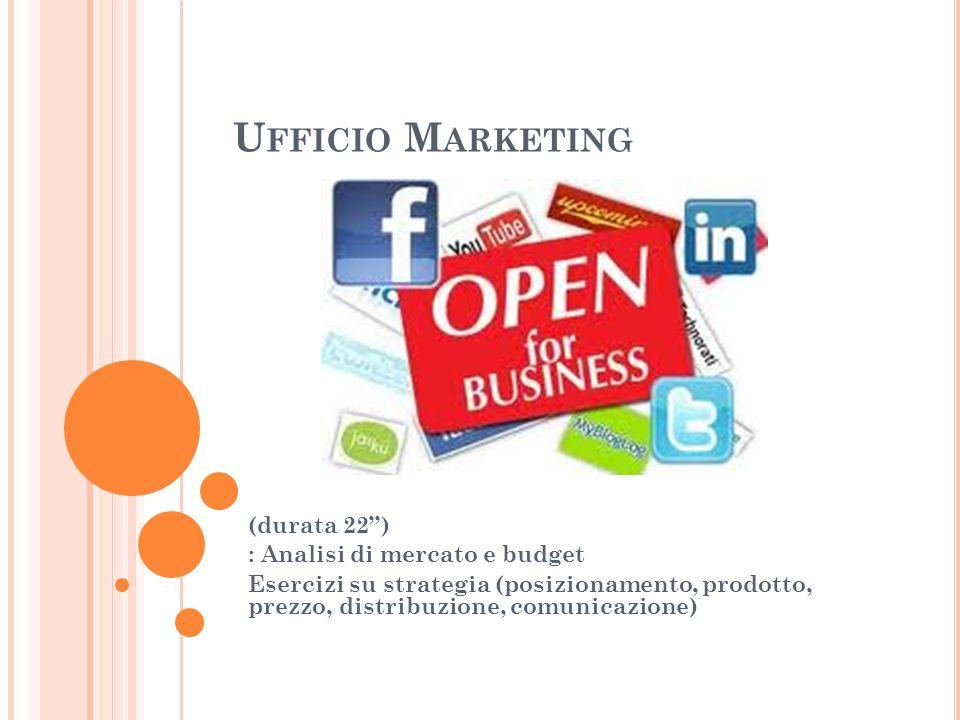 U FFICIO M ARKETING (durata 22) : Analisi di mercato e budget Esercizi su strategia (posizionamento, prodotto, prezzo, distribuzione, comunicazione)