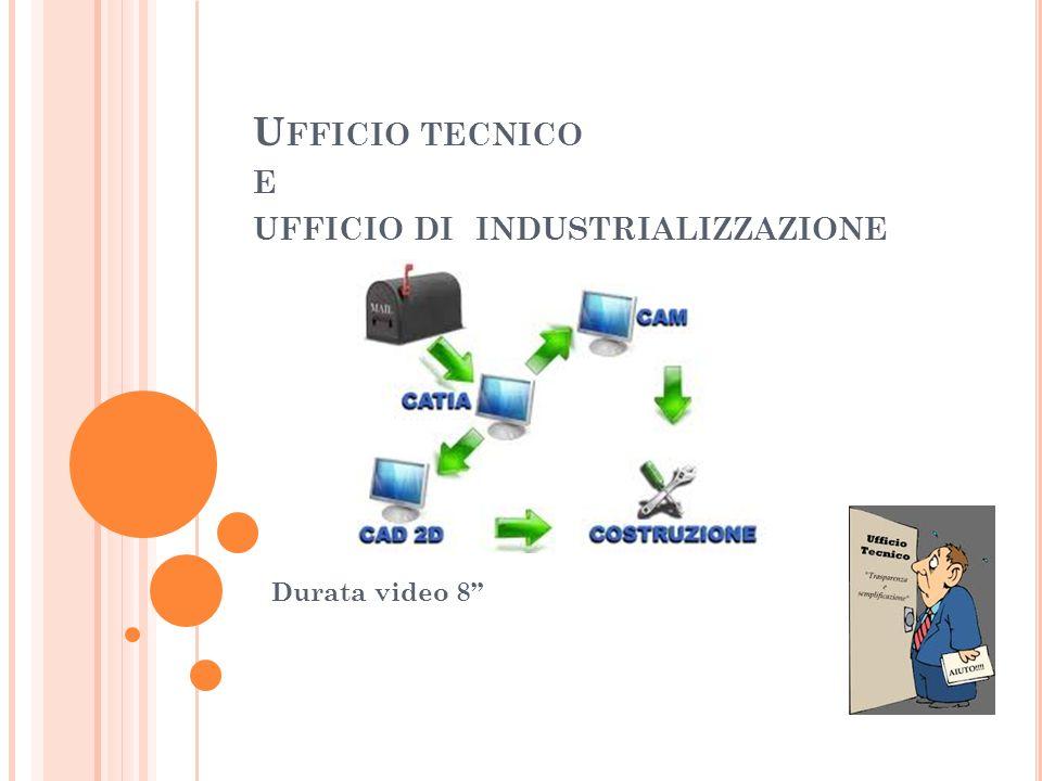 U FFICIO TECNICO E UFFICIO DI INDUSTRIALIZZAZIONE Durata video 8