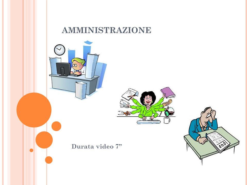 AMMINISTRAZIONE Durata video 7