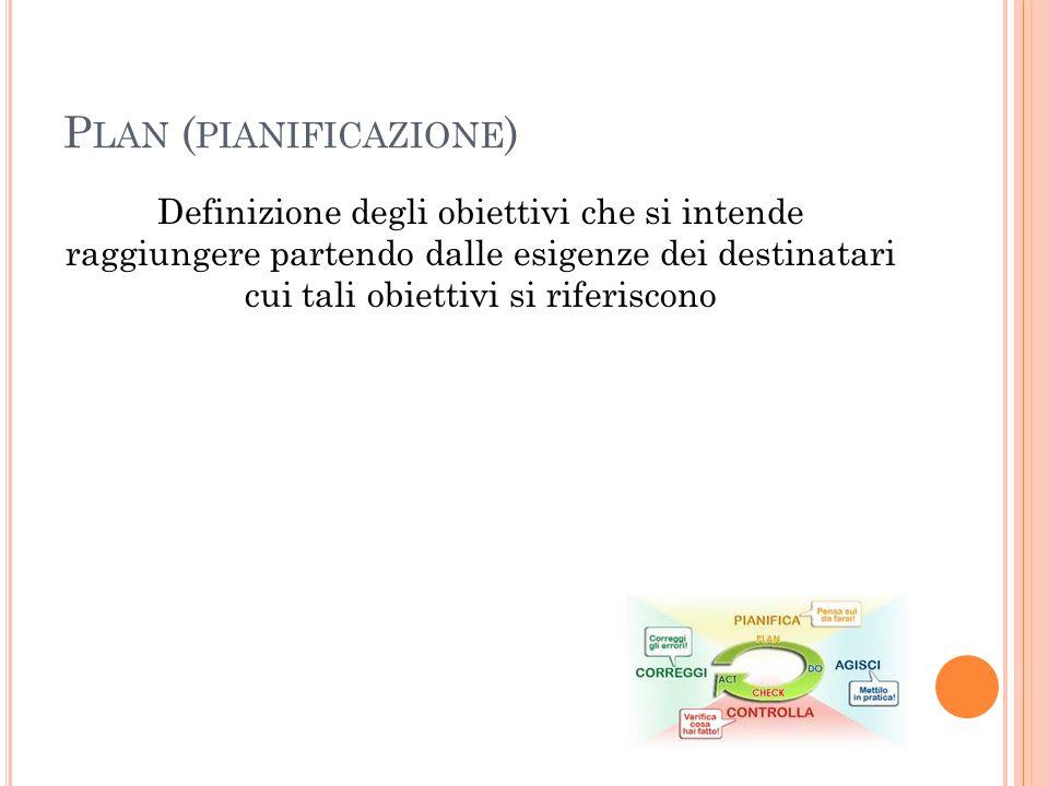 P LAN ( PIANIFICAZIONE ) Definizione degli obiettivi che si intende raggiungere partendo dalle esigenze dei destinatari cui tali obiettivi si riferisc
