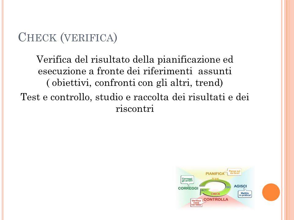 C HECK ( VERIFICA ) Verifica del risultato della pianificazione ed esecuzione a fronte dei riferimenti assunti ( obiettivi, confronti con gli altri, t