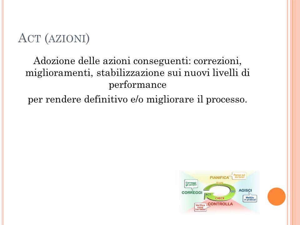 A CT ( AZIONI ) Adozione delle azioni conseguenti: correzioni, miglioramenti, stabilizzazione sui nuovi livelli di performance per rendere definitivo