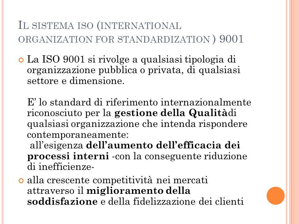 I L SISTEMA ISO ( INTERNATIONAL ORGANIZATION FOR STANDARDIZATION ) 9001 La ISO 9001 si rivolge a qualsiasi tipologia di organizzazione pubblica o priv