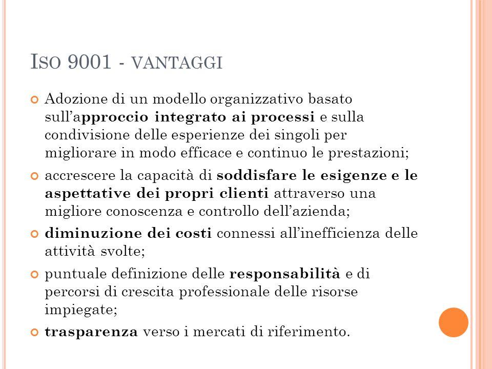 I SO 9001 - VANTAGGI Adozione di un modello organizzativo basato sulla pproccio integrato ai processi e sulla condivisione delle esperienze dei singol