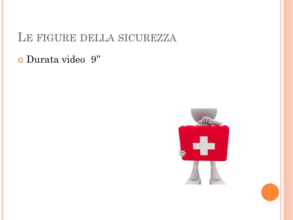 L E FIGURE DELLA SICUREZZA Durata video 9