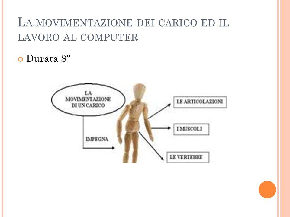 L A MOVIMENTAZIONE DEI CARICO ED IL LAVORO AL COMPUTER Durata 8