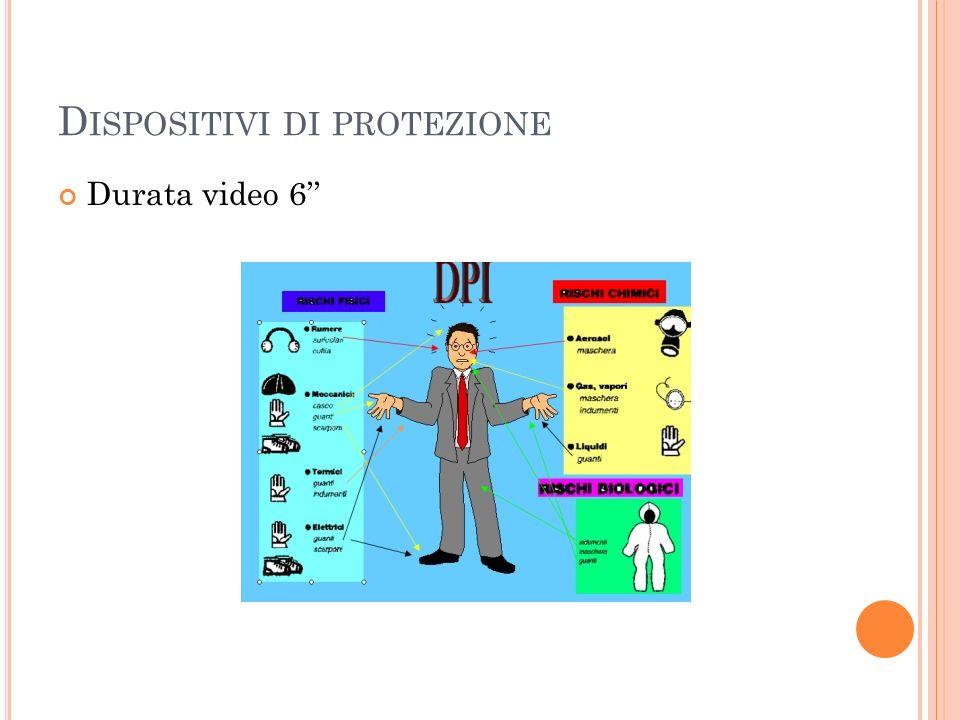 D ISPOSITIVI DI PROTEZIONE Durata video 6
