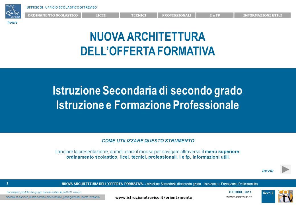 www.cortv.net www.istruzionetreviso.it/orientamento 1 Rev 1.0 OTTOBRE 2011 NUOVA ARCHITETTURA DELLOFFERTA FORMATIVA - (Istruzione Secondaria di secondo grado – Istruzione e Formazione Professionale) UFFICIO XI - UFFICIO SCOLASTICO DI TREVISO home documento prodotto dal gruppo docenti distaccati dellUST Treviso: maddalena ascione, renata canzian, alberto ferrari, paola gardenal, renato tomasella ORDINAMENTO SCOLASTICOLICEITECNICIPROFESSIONALII e FPINFORMAZIONI UTILI NUOVA ARCHITETTURA DELLOFFERTA FORMATIVA Istruzione Secondaria di secondo grado Istruzione e Formazione Professionale COME UTILIZZARE QUESTO STRUMENTO Lanciare la presentazione, quindi usare il mouse per navigare attraverso il menù superiore: ordinamento scolastico, licei, tecnici, professionali, i e fp, informazioni utili.