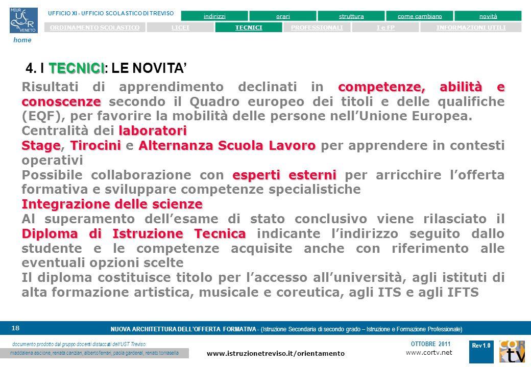 www.cortv.net www.istruzionetreviso.it/orientamento 18 Rev 1.0 OTTOBRE 2011 NUOVA ARCHITETTURA DELLOFFERTA FORMATIVA - (Istruzione Secondaria di secondo grado – Istruzione e Formazione Professionale) UFFICIO XI - UFFICIO SCOLASTICO DI TREVISO home documento prodotto dal gruppo docenti distaccati dellUST Treviso: maddalena ascione, renata canzian, alberto ferrari, paola gardenal, renato tomasella indirizzioraristrutturacome cambianonovità ORDINAMENTO SCOLASTICOLICEITECNICIPROFESSIONALII e FPINFORMAZIONI UTILI TECNICI 4.