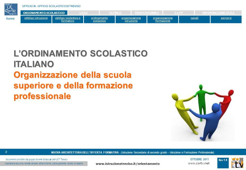 www.cortv.net www.istruzionetreviso.it/orientamento 2 Rev 1.0 OTTOBRE 2011 NUOVA ARCHITETTURA DELLOFFERTA FORMATIVA - (Istruzione Secondaria di secondo grado – Istruzione e Formazione Professionale) UFFICIO XI - UFFICIO SCOLASTICO DI TREVISO home documento prodotto dal gruppo docenti distaccati dellUST Treviso: maddalena ascione, renata canzian, alberto ferrari, paola gardenal, renato tomasella ORDINAMENTO SCOLASTICOLICEITECNICIPROFESSIONALII e FPINFORMAZIONI UTILI obbligo istruzioneobbligo scolastico e formativo ordinamento scolastico organizzazione istruzione organizzazione formazione canalipercorsi LORDINAMENTO SCOLASTICO ITALIANO Organizzazione della scuola superiore e della formazione professionale
