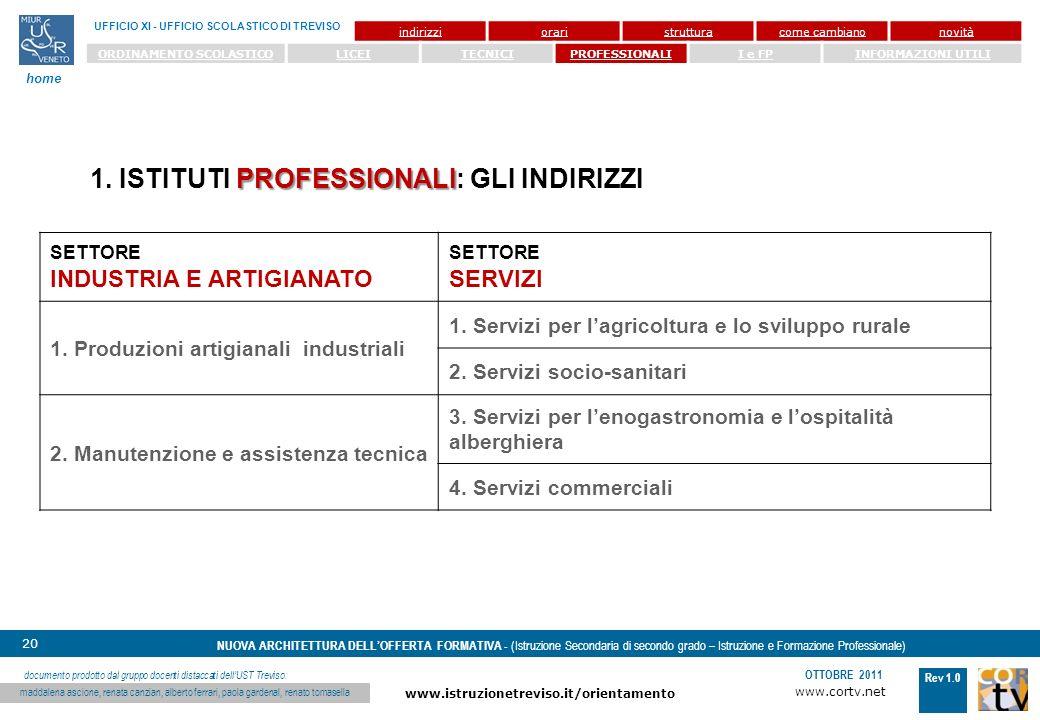 www.cortv.net www.istruzionetreviso.it/orientamento 20 Rev 1.0 OTTOBRE 2011 NUOVA ARCHITETTURA DELLOFFERTA FORMATIVA - (Istruzione Secondaria di secondo grado – Istruzione e Formazione Professionale) UFFICIO XI - UFFICIO SCOLASTICO DI TREVISO home documento prodotto dal gruppo docenti distaccati dellUST Treviso: maddalena ascione, renata canzian, alberto ferrari, paola gardenal, renato tomasella indirizzioraristrutturacome cambianonovità ORDINAMENTO SCOLASTICOLICEITECNICIPROFESSIONALII e FPINFORMAZIONI UTILI PROFESSIONALI 1.