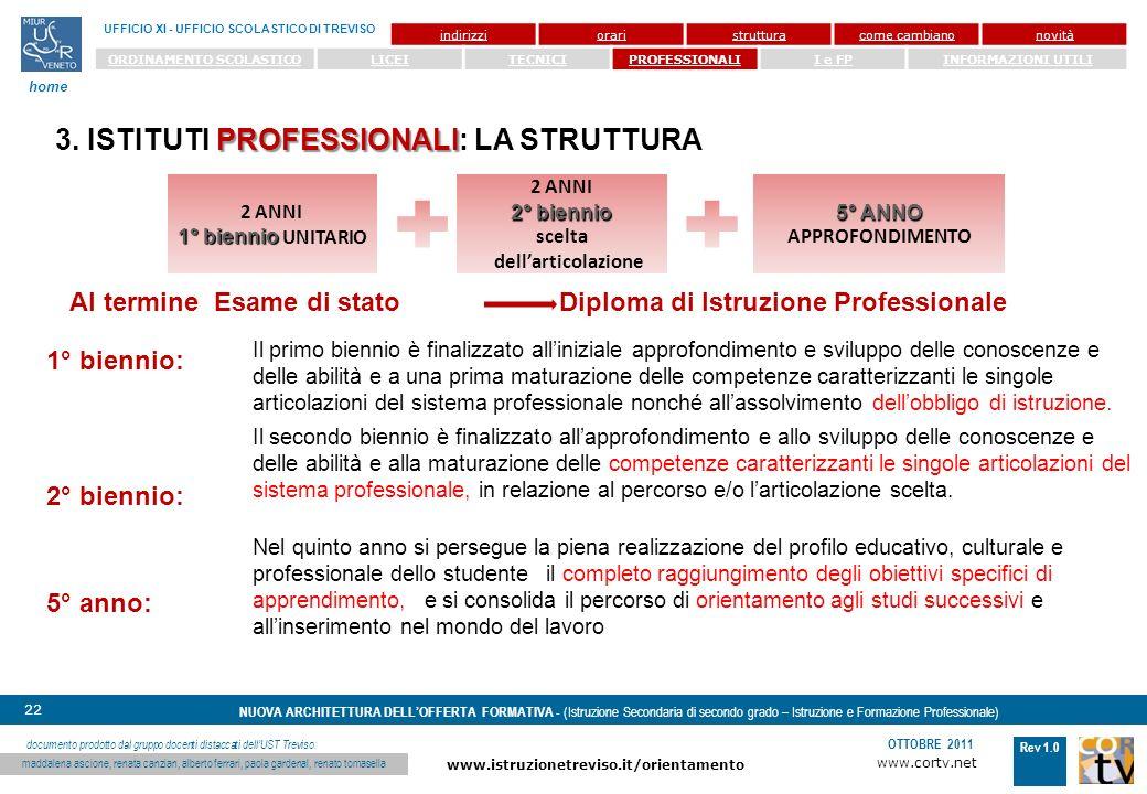 www.cortv.net www.istruzionetreviso.it/orientamento 22 Rev 1.0 OTTOBRE 2011 NUOVA ARCHITETTURA DELLOFFERTA FORMATIVA - (Istruzione Secondaria di secondo grado – Istruzione e Formazione Professionale) UFFICIO XI - UFFICIO SCOLASTICO DI TREVISO home documento prodotto dal gruppo docenti distaccati dellUST Treviso: maddalena ascione, renata canzian, alberto ferrari, paola gardenal, renato tomasella indirizzioraristrutturacome cambianonovità ORDINAMENTO SCOLASTICOLICEITECNICIPROFESSIONALII e FPINFORMAZIONI UTILI 1° biennio: 2° biennio: 5° anno: Il primo biennio è finalizzato alliniziale approfondimento e sviluppo delle conoscenze e delle abilità e a una prima maturazione delle competenze caratterizzanti le singole articolazioni del sistema professionale nonché allassolvimento dellobbligo di istruzione.