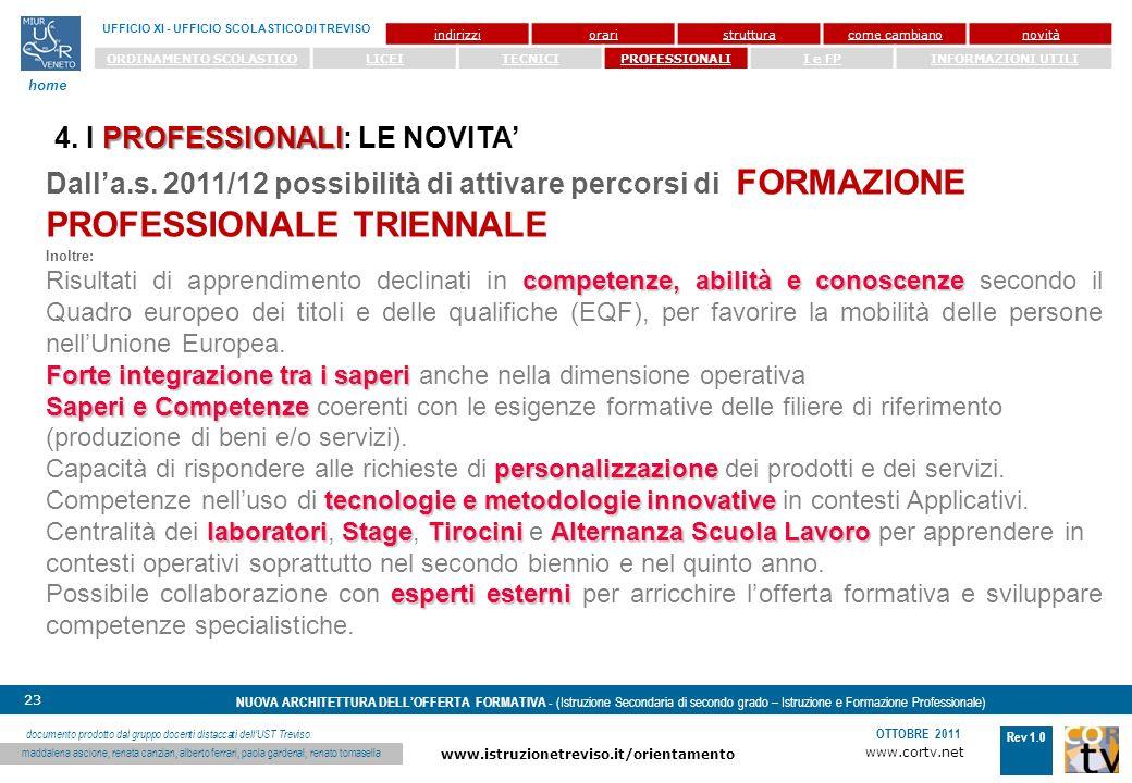 www.cortv.net www.istruzionetreviso.it/orientamento 23 Rev 1.0 OTTOBRE 2011 NUOVA ARCHITETTURA DELLOFFERTA FORMATIVA - (Istruzione Secondaria di secondo grado – Istruzione e Formazione Professionale) UFFICIO XI - UFFICIO SCOLASTICO DI TREVISO home documento prodotto dal gruppo docenti distaccati dellUST Treviso: maddalena ascione, renata canzian, alberto ferrari, paola gardenal, renato tomasella indirizzioraristrutturacome cambianonovità ORDINAMENTO SCOLASTICOLICEITECNICIPROFESSIONALII e FPINFORMAZIONI UTILI PROFESSIONALI 4.