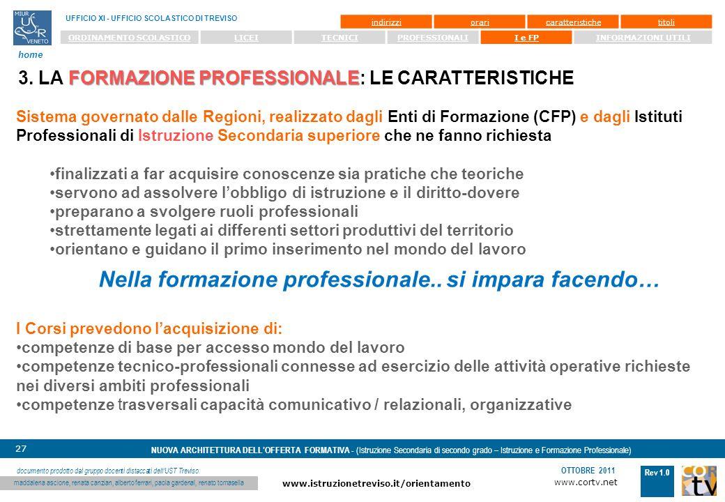 www.cortv.net www.istruzionetreviso.it/orientamento 27 Rev 1.0 OTTOBRE 2011 NUOVA ARCHITETTURA DELLOFFERTA FORMATIVA - (Istruzione Secondaria di secondo grado – Istruzione e Formazione Professionale) UFFICIO XI - UFFICIO SCOLASTICO DI TREVISO home documento prodotto dal gruppo docenti distaccati dellUST Treviso: maddalena ascione, renata canzian, alberto ferrari, paola gardenal, renato tomasella indirizzioraricaratteristichetitoli ORDINAMENTO SCOLASTICOLICEITECNICIPROFESSIONALII e FPINFORMAZIONI UTILI Sistema governato dalle Regioni, realizzato dagli Enti di Formazione (CFP) e dagli Istituti Professionali di Istruzione Secondaria superiore che ne fanno richiesta finalizzati a far acquisire conoscenze sia pratiche che teoriche servono ad assolvere lobbligo di istruzione e il diritto-dovere preparano a svolgere ruoli professionali strettamente legati ai differenti settori produttivi del territorio orientano e guidano il primo inserimento nel mondo del lavoro Nella formazione professionale..
