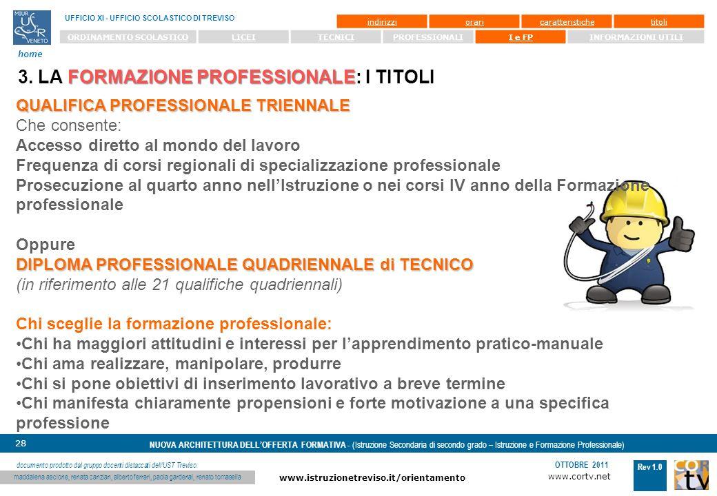 www.cortv.net www.istruzionetreviso.it/orientamento 28 Rev 1.0 OTTOBRE 2011 NUOVA ARCHITETTURA DELLOFFERTA FORMATIVA - (Istruzione Secondaria di secondo grado – Istruzione e Formazione Professionale) UFFICIO XI - UFFICIO SCOLASTICO DI TREVISO home documento prodotto dal gruppo docenti distaccati dellUST Treviso: maddalena ascione, renata canzian, alberto ferrari, paola gardenal, renato tomasella indirizzioraricaratteristichetitoli ORDINAMENTO SCOLASTICOLICEITECNICIPROFESSIONALII e FPINFORMAZIONI UTILI FORMAZIONE PROFESSIONALE 3.