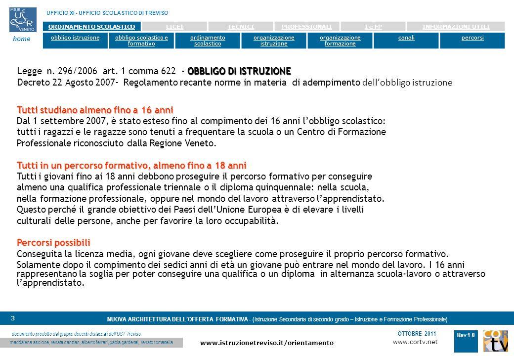 www.cortv.net www.istruzionetreviso.it/orientamento 14 Rev 1.0 OTTOBRE 2011 NUOVA ARCHITETTURA DELLOFFERTA FORMATIVA - (Istruzione Secondaria di secondo grado – Istruzione e Formazione Professionale) UFFICIO XI - UFFICIO SCOLASTICO DI TREVISO home documento prodotto dal gruppo docenti distaccati dellUST Treviso: maddalena ascione, renata canzian, alberto ferrari, paola gardenal, renato tomasella indirizzioraristrutturacome cambianonovità ORDINAMENTO SCOLASTICOLICEITECNICIPROFESSIONALII e FPINFORMAZIONI UTILI Insegnamento di almeno una lingua straniera in tutti i percorsi Individuazione dei risultati di apprendimento declinati in conoscenze, abilità, competenze (quadro europeo titoli e qualifiche EQF) LICEI 4.