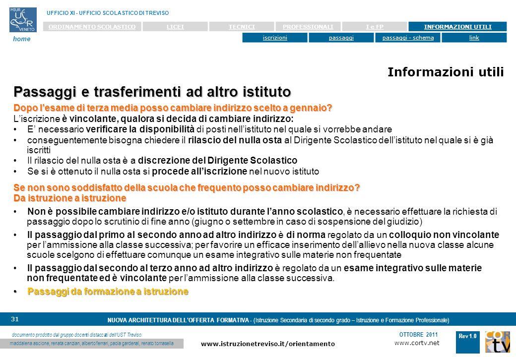 www.cortv.net www.istruzionetreviso.it/orientamento 31 Rev 1.0 OTTOBRE 2011 NUOVA ARCHITETTURA DELLOFFERTA FORMATIVA - (Istruzione Secondaria di secondo grado – Istruzione e Formazione Professionale) UFFICIO XI - UFFICIO SCOLASTICO DI TREVISO home documento prodotto dal gruppo docenti distaccati dellUST Treviso: maddalena ascione, renata canzian, alberto ferrari, paola gardenal, renato tomasella ORDINAMENTO SCOLASTICOLICEITECNICIPROFESSIONALII e FPINFORMAZIONI UTILI iscrizionipassaggipassaggi - schemalink Informazioni utili Passaggi e trasferimenti ad altro istituto Dopo lesame di terza media posso cambiare indirizzo scelto a gennaio.