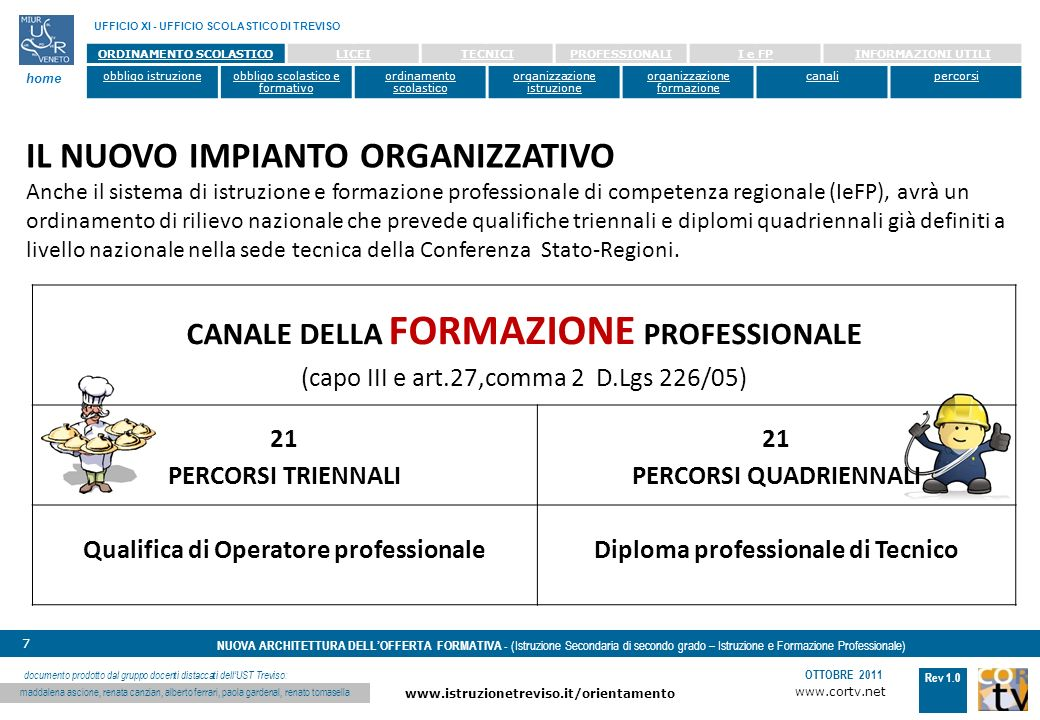 www.cortv.net www.istruzionetreviso.it/orientamento 7 Rev 1.0 OTTOBRE 2011 NUOVA ARCHITETTURA DELLOFFERTA FORMATIVA - (Istruzione Secondaria di secondo grado – Istruzione e Formazione Professionale) UFFICIO XI - UFFICIO SCOLASTICO DI TREVISO home documento prodotto dal gruppo docenti distaccati dellUST Treviso: maddalena ascione, renata canzian, alberto ferrari, paola gardenal, renato tomasella ORDINAMENTO SCOLASTICOLICEITECNICIPROFESSIONALII e FPINFORMAZIONI UTILI obbligo istruzioneobbligo scolastico e formativo ordinamento scolastico organizzazione istruzione organizzazione formazione canalipercorsi Anche il sistema di istruzione e formazione professionale di competenza regionale (IeFP), avrà un ordinamento di rilievo nazionale che prevede qualifiche triennali e diplomi quadriennali già definiti a livello nazionale nella sede tecnica della Conferenza Stato-Regioni.