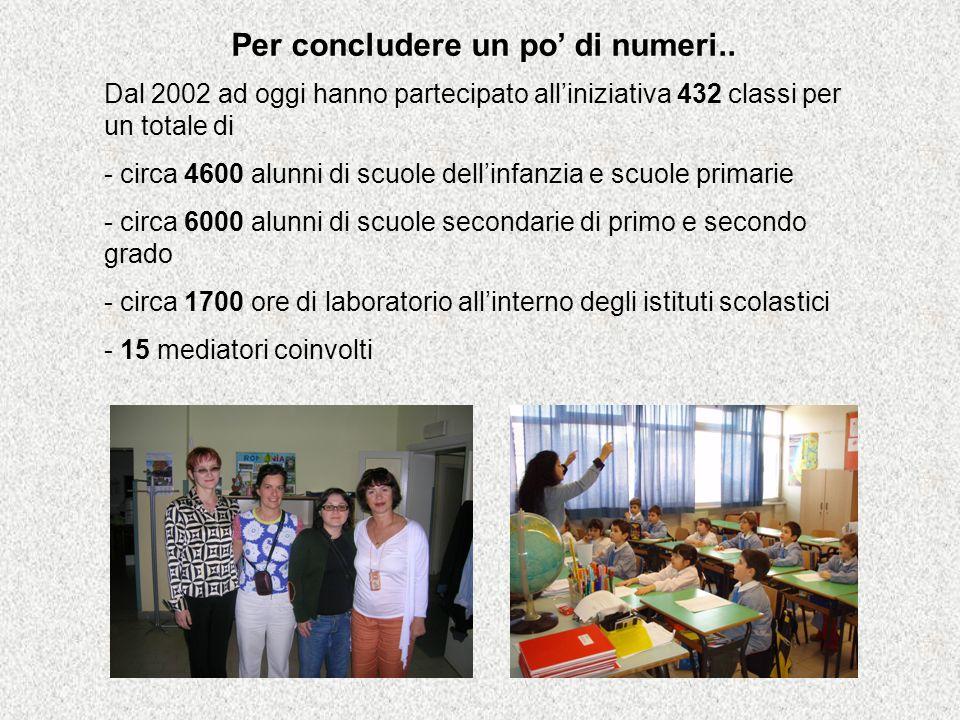 Per concludere un po di numeri.. Dal 2002 ad oggi hanno partecipato alliniziativa 432 classi per un totale di - circa 4600 alunni di scuole dellinfanz